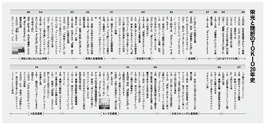 1411_tokio_02.jpg