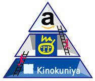 アマゾンが最大タブーに侵食中! 阿鼻叫喚の出版営業座談会