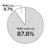 「元祖ツイッター議員が語る、日本の選挙とネットのホントのところ」