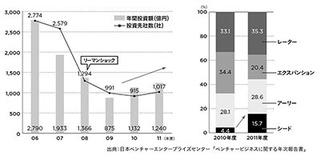 「在米ITジャーナリストが語る、米国にあって日本のネットに足らないところ」