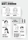 雅子さま回復で関係性も修復!? 家族のつながりが薄れゆく日本人の理想としての皇室家族像