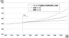 【クロサカタツヤ×高口鉄平】日本企業のAI・IoT導入は、絶望的な結果!?経済効果につなげるための覚悟とは?