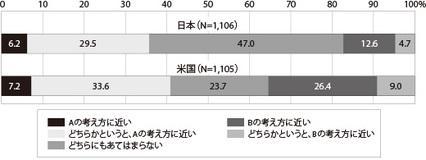【クロサカタツヤ×中西崇文】僕たちはAIにいったい何を期待しているのか? 日本社会が直面するデジタル革命の理想と現実