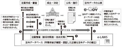 【クロサカタツヤ×横田明美】AIやモリカケ問題を通して行政法研究者が語る日本の行方はどっちだ!?