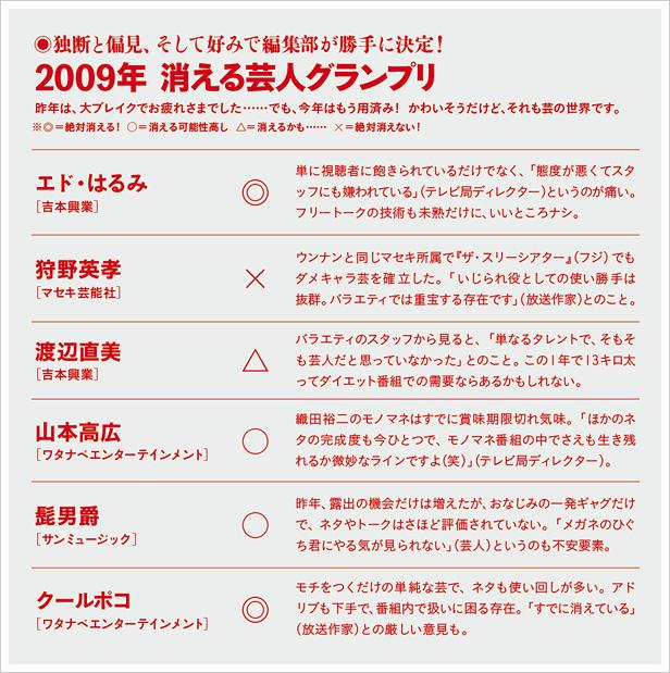 0902_geinin_rank.jpg