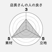 1005_kioritei_g.jpg
