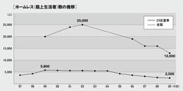 1101_homeless_suii.jpg