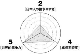 1202_chart_samsung.jpg