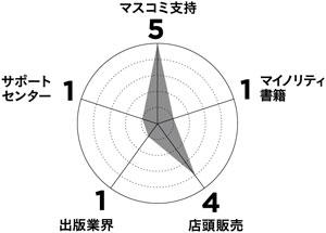 1211_nexus7_g.jpg