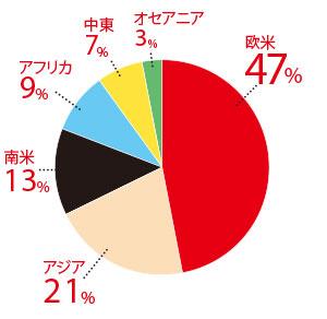 1709_P042-045_Graph01_300.jpg