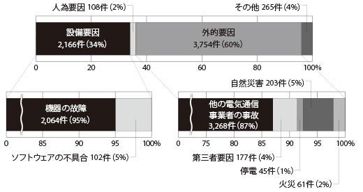 1711_kurosaka_P110-112_graph_520.jpg