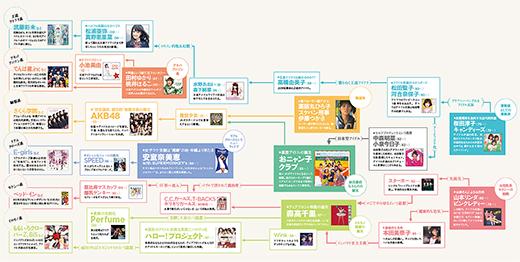 1410_idol_01.jpg