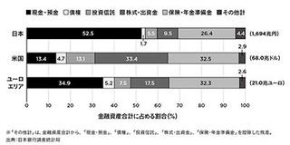 「カリスマファンドマネージャーに見えている日本の社会と投資とSNSの将来」