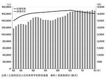 高校野球は日本の縮図!? 100年続いた「甲子園」に学ぶ日本的マネジメント