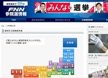 宮根誠司メインキャスター抜擢で大顰蹙? 参院選特番でまたもフジテレビ大爆死か!?
