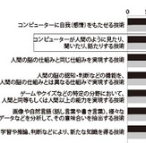 【クロサカタツヤ】17年は、デジタル・トランスフォーメーションが進む一方で、アンチITが台頭する!?