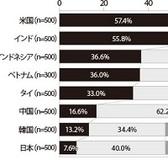 【クロサカタツヤ×力武健次】エンジニアを使い捨てにする日本は、すでにAI後進国という現実