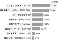 【クロサカタツヤ×柿崎充】国も企業も困難な現代ニッポン、それを救うCDOに求められる条件とは?
