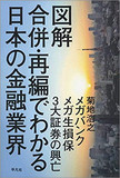 ATMは時代遅れ!?――三菱と三井の相互開放とみずほ銀行、誕生の因縁