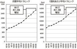 【クロサカタツヤ×石川温】コロナ災禍の中で船出した日本の5G、普及の鍵は? 期待外れの評価を覆せるのはいつか?