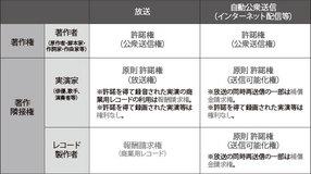 【クロサカタツヤ×落合孝文】日本の未来はこの会議次第!? 落合弁護士に規制改革議論の最前線について聞いてみた