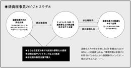 0903_haishutsuken.jpg
