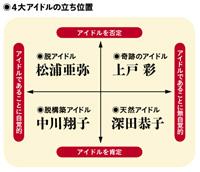 0904_4dai_idol.jpg