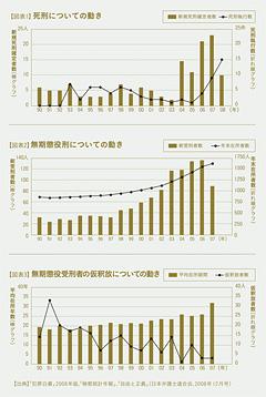 0906_sp1_sikei_graph.jpg
