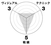 0907_mizoe_graph.jpg