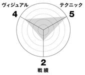 0907_nishihori_graph.jpg