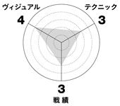 0907_sudo_graph.jpg