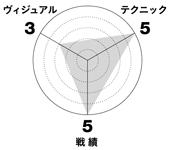 0907_urada_graph.jpg