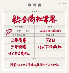 0908_shindan_sogo.jpg