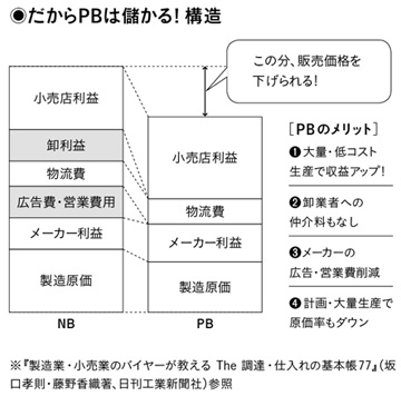 1003_PBkozo.jpg