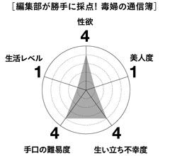 1004_ueda_graph_2.jpg