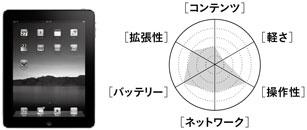 1007_graph_ipad.jpg