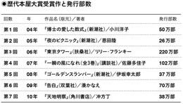 1102_jyushousaku.jpg
