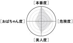 1103_enderi_graph.jpg