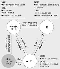 1105_kyoudokonyu.jpg