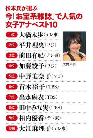 1106_jyoshianabest10.jpg