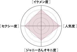 1111_graph_nakajima.jpg