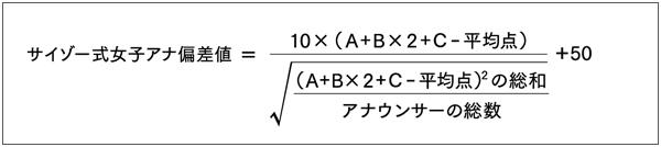 1205_hensachi.jpg