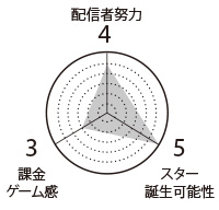 1610_Graph_200.jpg