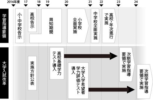 1702_kurosaka_520.jpg