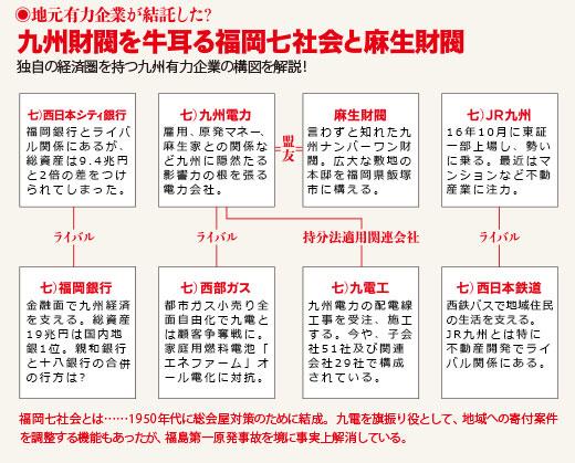 【九州論3】九州経済を決める財閥と有力企業の来歴 九州の経済界を牛耳る七社会と麻生グループの癒着の画像1
