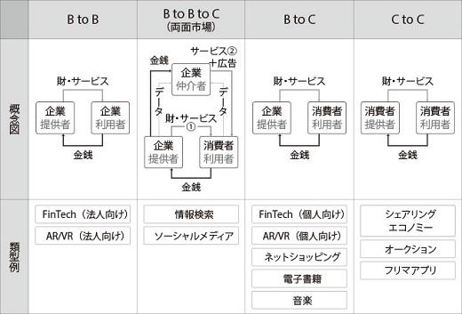 1712_kurosaka_graph_520.jpg