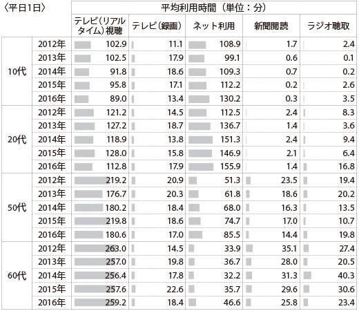 1809_P098-100_graph001_520.jpg