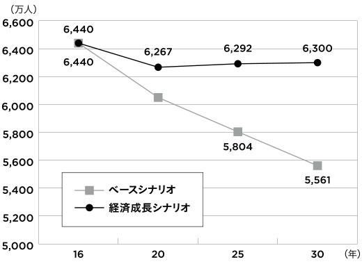 1812_P116-118_graph_520.jpg