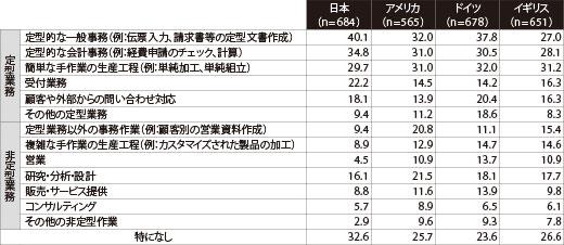 1901_kurosaka_Graph001_520.jpg