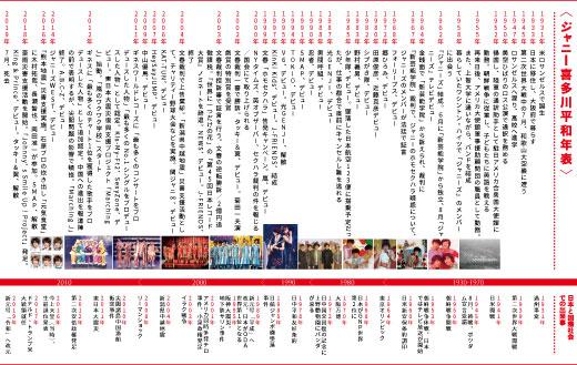 日本的アイドルを創造したイビツなアイデンティティ……ジャニー喜多川と戦後民主主義の画像1
